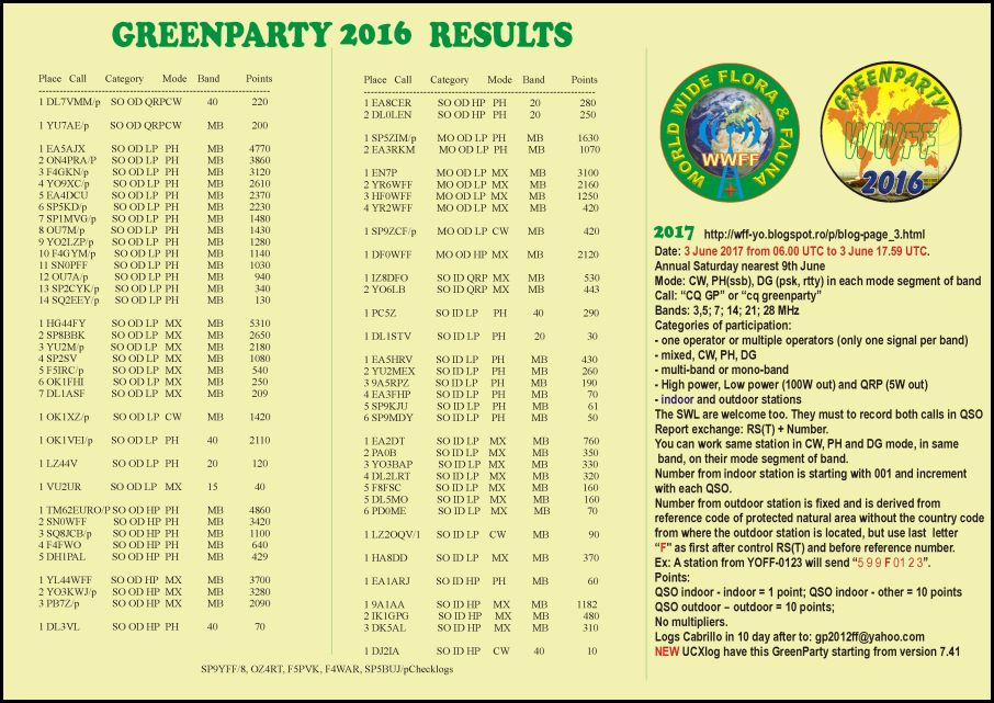 2016 GreenParty Results